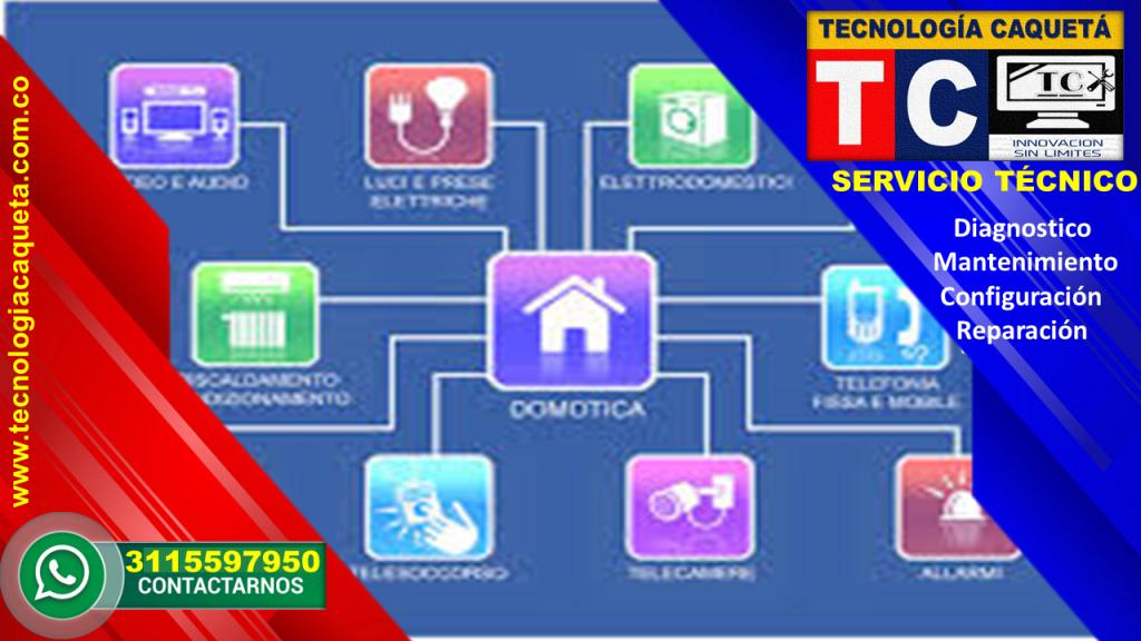 Instalacion-Configuracion-Reparacion Domotica-Tecnologia Caqueta-Florencia-Colombia